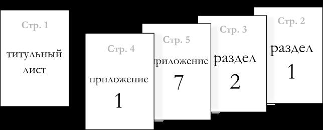 порядок заполнения 3-ндфл для получения налогового вычета при покупке квартиры